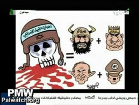 "Palestinian cartoon equates the Israeli army with Nero, Hulagu (Mongol ruler), Bush, and Hitler. Text on helmet on skull reads ""Israeli army moral values"". Courtesy PMW."