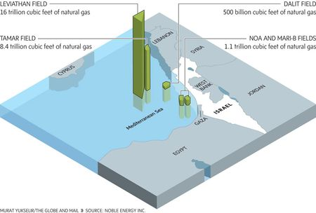 israel-gas-discovery